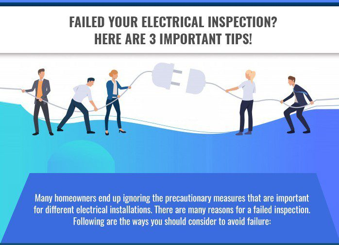 Electricity Inspection